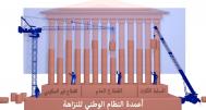 Film de vulgarisation du Système National d Intégrité au Maroc réalisé par JeanMazel